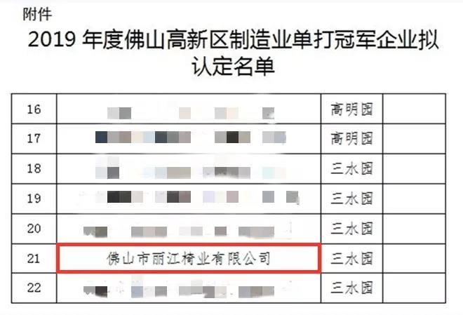 2019年度佛山高新区制造业单打冠军企业认定betway178必威betway88官网